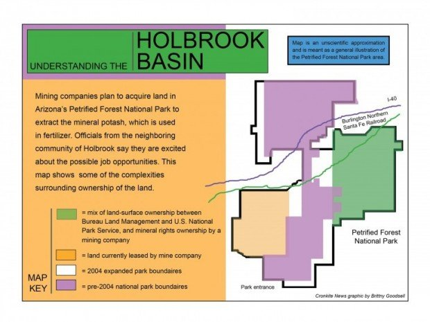 Holbrook Basin land complexities