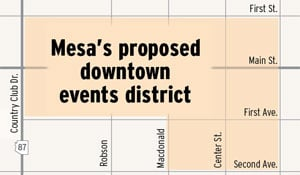 Mesa's proposed downtown events district