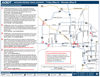ADOT Weekend Freeway Travel Advisory (May 6-9)