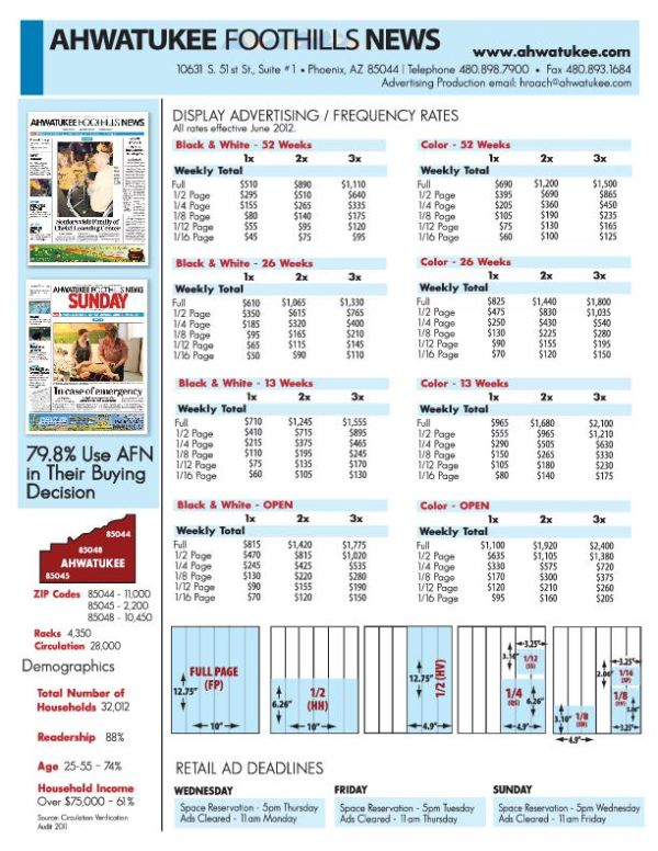 AFN June 2012 Rate Card