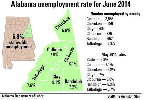 June employment data
