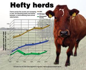 Hefty herds