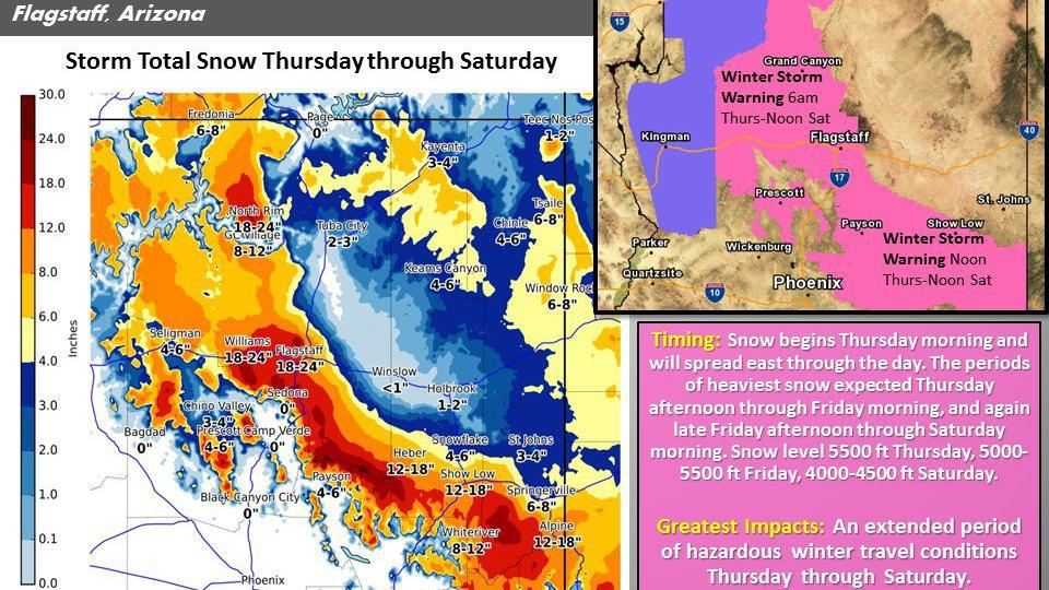 Flagstaff could see up to 2 feet of snow through Saturday