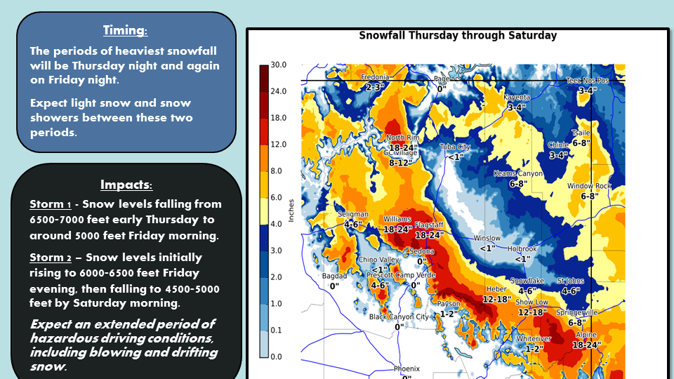 Flagstaff could see up to 2 feet of snow by Saturday