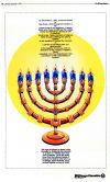 1993 menorah page