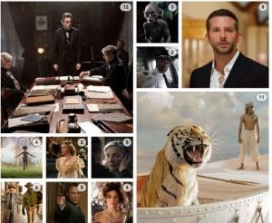 Interactive: 2013 Academy Awards