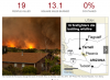 Interactive: 2013 wildfires