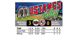 Billings Mustangs can't salvage strong start by Ty Boyles