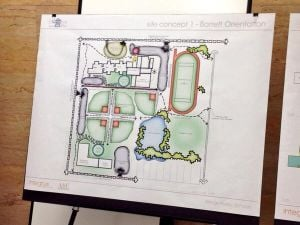 SD2 committee sees first schematics for new middle school