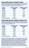 Insurance subsidies