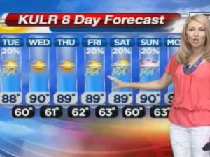 Weather outlook: More of the same