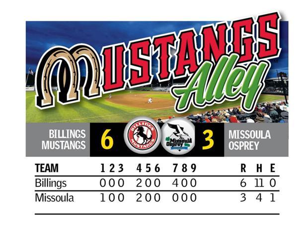 Hector Vargas Home Run Helps Lift Billings Mustangs Over