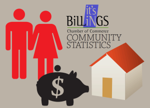 Billings community statistics