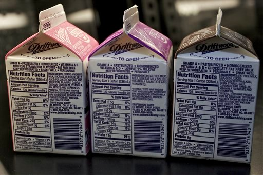 How Much Sugar Is In A Carton Of Chocolate Milk