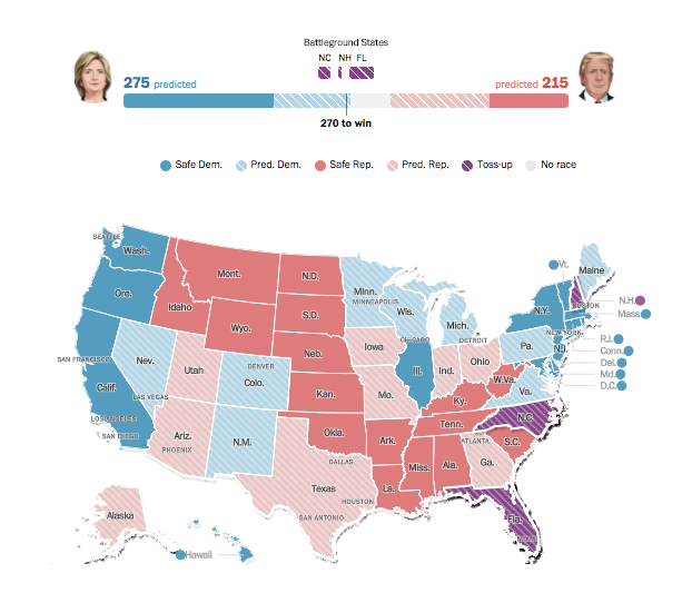 Hillary Clinton Has Enough Electoral Votes To Win The