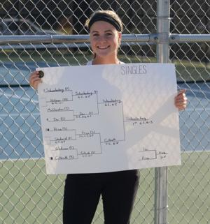 C2D1 Tennis - Individual Finals