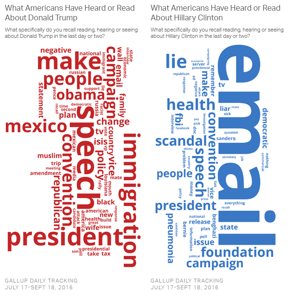 Media bias isn't always what you think it is