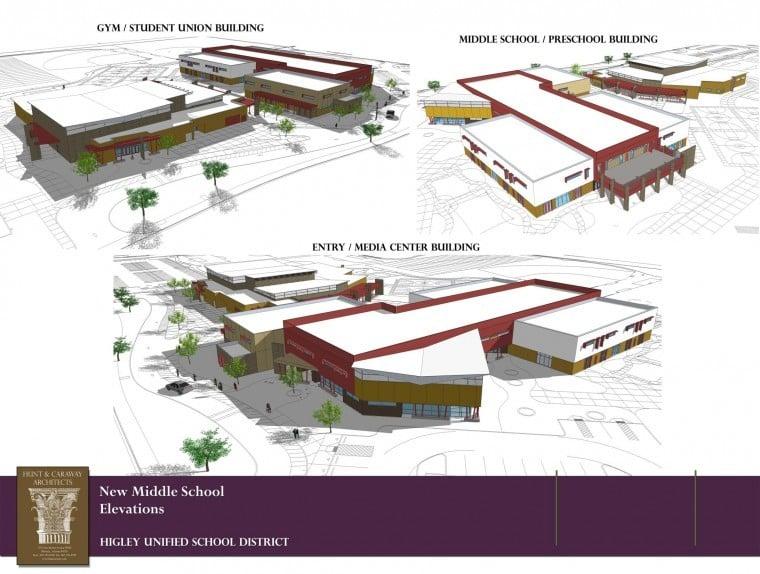 Renderings for Higley middle schools