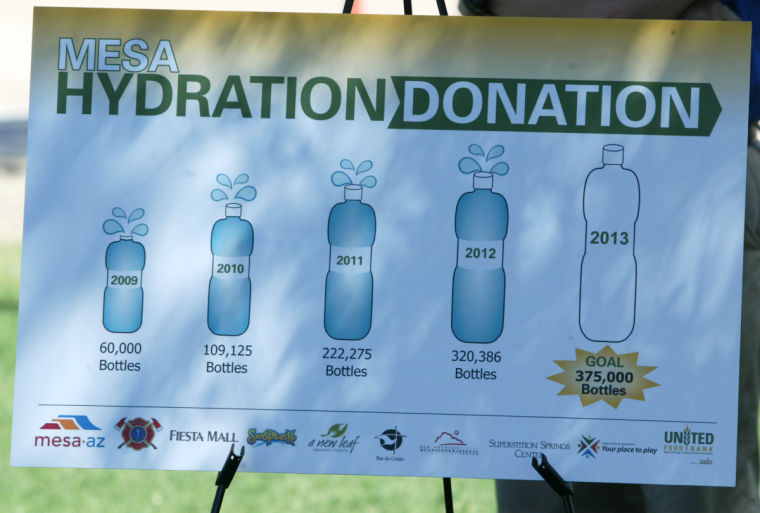 7th Annual Mesa Hydration Donation Campaign