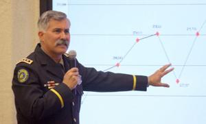 Scottsdale chief against his force doing sweeps