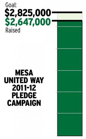 Mesa United Way 2011-2012 Pledge Campaign