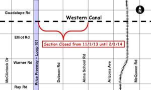 Canal path closure