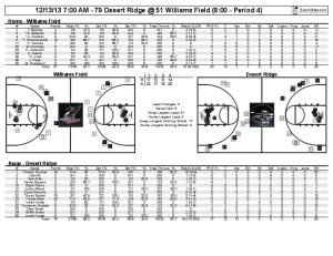 Desert Ridge 79, Williams Field 51
