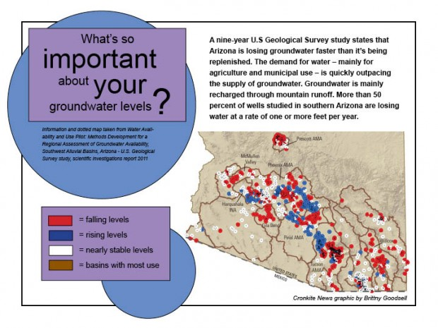 Groundwater graphic