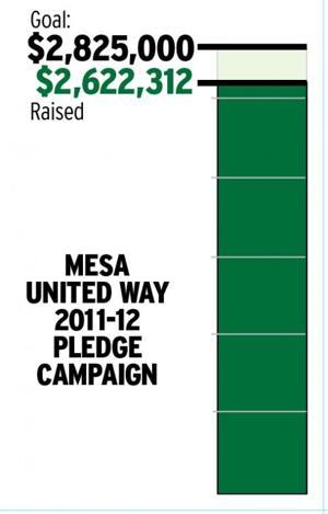 Mesa United Way -- May 18, 2012
