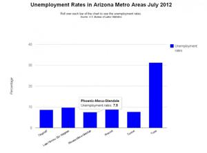Unemployment rates.jpg
