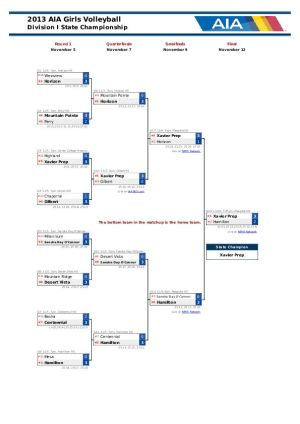 Div. I Girls Volleyball Bracket