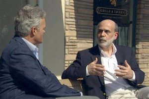 Bernanke: recession could end in '09