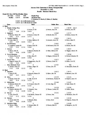 Div. I boys swimming and diving state meet results