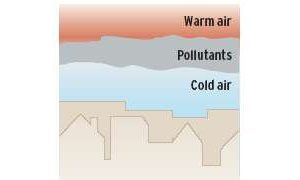 Weather feature traps pollution