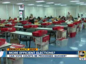 Early, provisional ballots still being counted