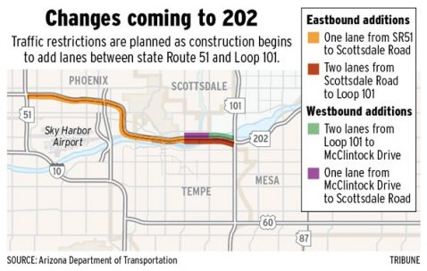 Loop 202 construction, restrictions start Friday