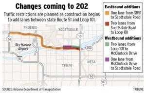 Loop 202 construction, restrictions start Friday