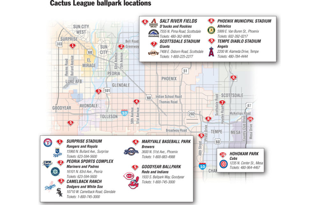 Cactus League Stadium Map