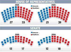 Budget gap battle starts new session