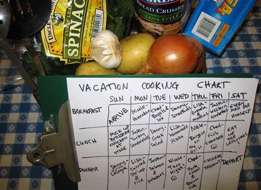 Travel-Group Gastronomy