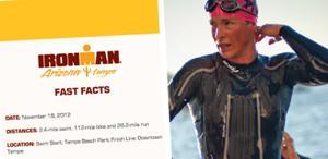 Ironman Arizona/Tempe