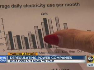 Deregulating power companies