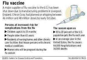 Demand for flu shots in Valley jumps quickly