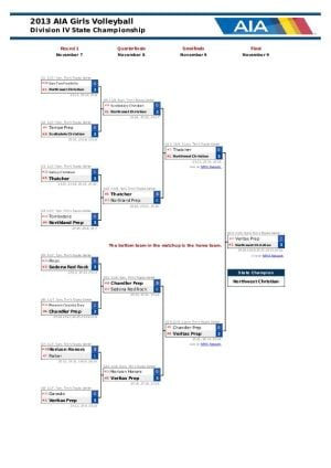 Div. IV Girls Volleyball Bracket