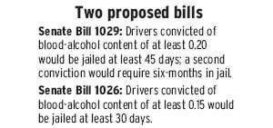 Tougher DUI laws stir debate