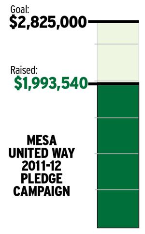 Mesa United Way Pledge Campaign -- 3/2/2012