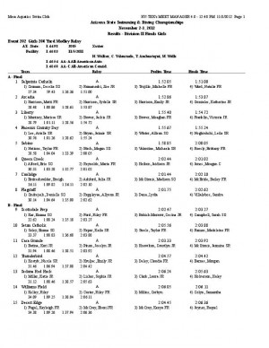 Div. II girls swimming and diving state championship results
