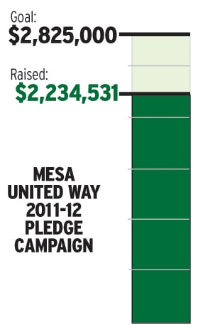 Mesa United Way Pledge Drive April 8