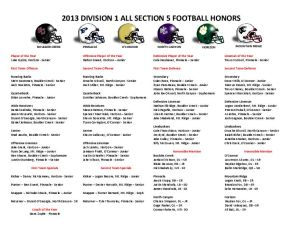 Division I, Section 5 all-section football team