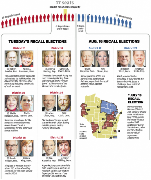 Wisconsin State Journal: Nation watches as Wisconsin prepares for ...